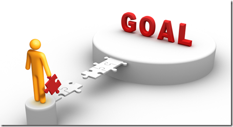 تحديد الأهداف